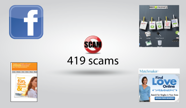 419 scams