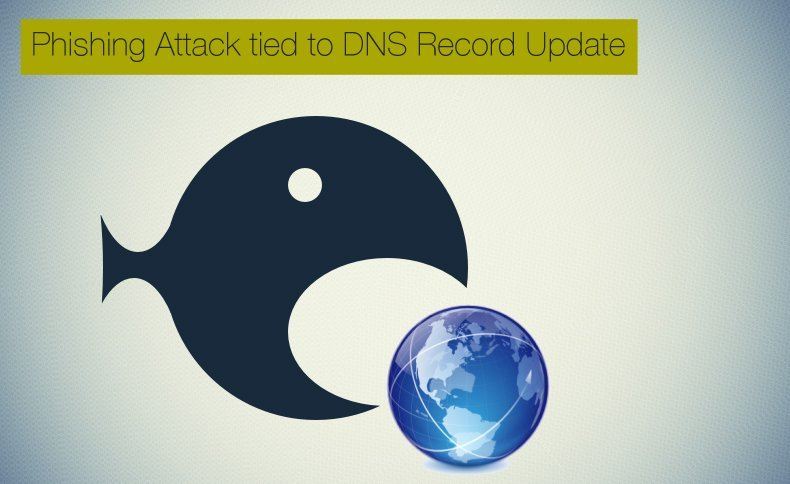 dns record phishing attack