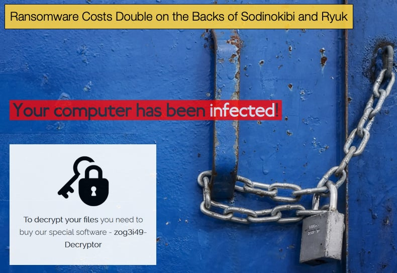 Ransomware Costs Double on the Backs of Sodinokibi and Ryuk