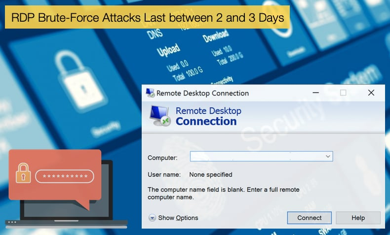 RDP Brute-Force Attacks Last between 2 and 3 Days