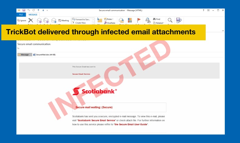 trickbot infected email attachments