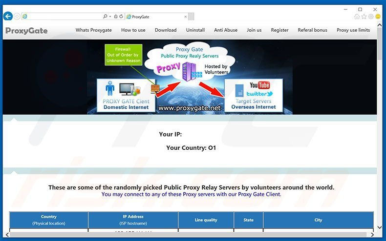 How to uninstall ProxyGate Adware - virus removal