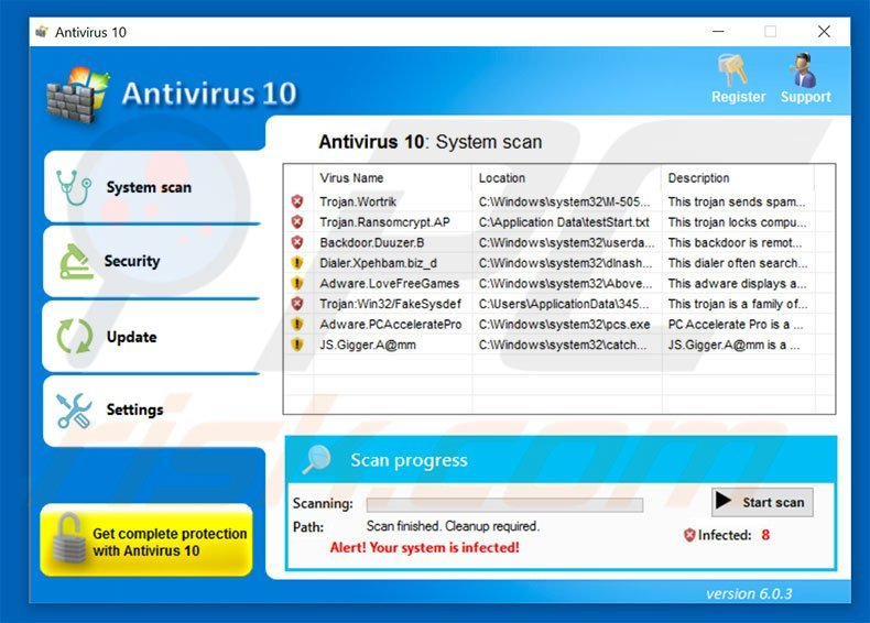 Antivirus 10 fake antivirus program