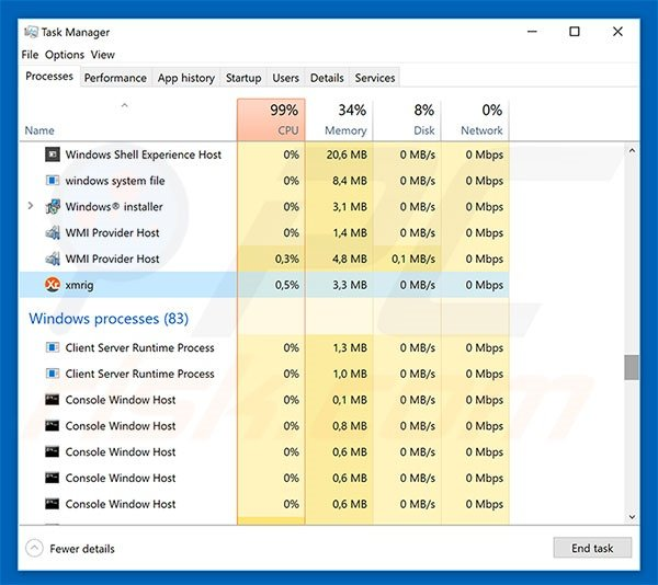 XMRIG virus task manager