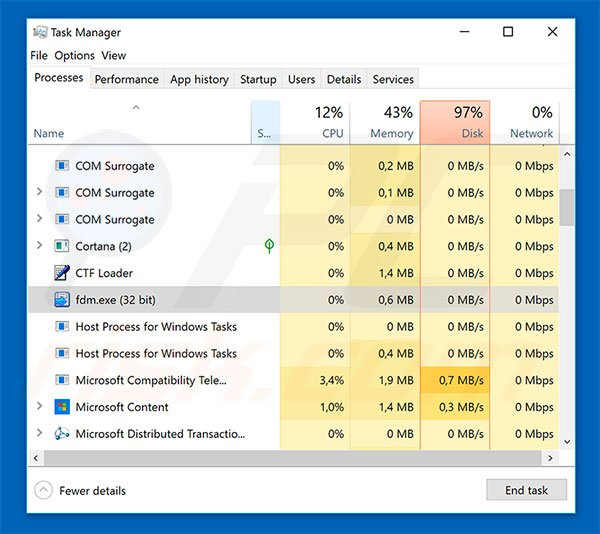 what is ctf loader in task manager