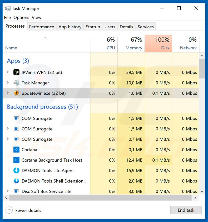 INFOWAIT in Windows Task Manager