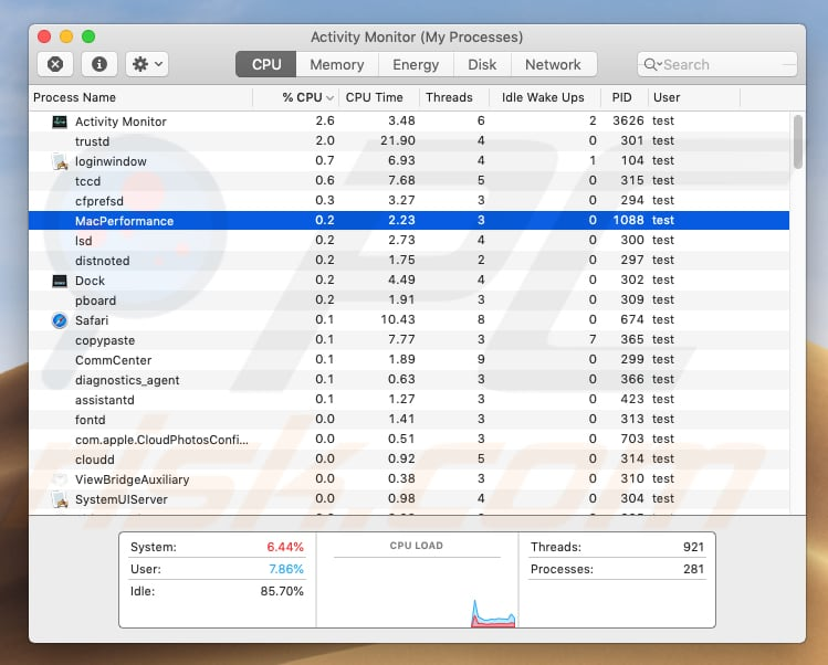 How To Get Rid Of Macperformance Virus Mac Virus Removal Guide
