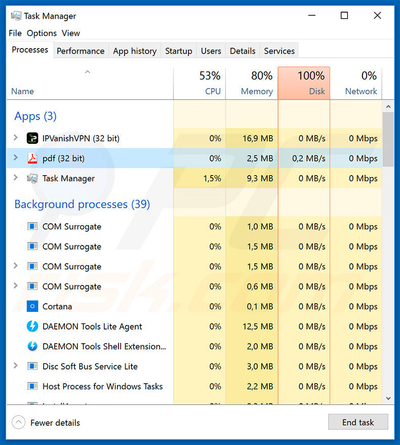 Cyspt ransomware in Task Manager