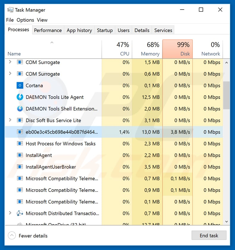 Obfuscated ransomware's process running in Task Manager