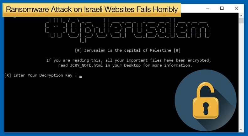 ransomware attack targeting israeli websites fail