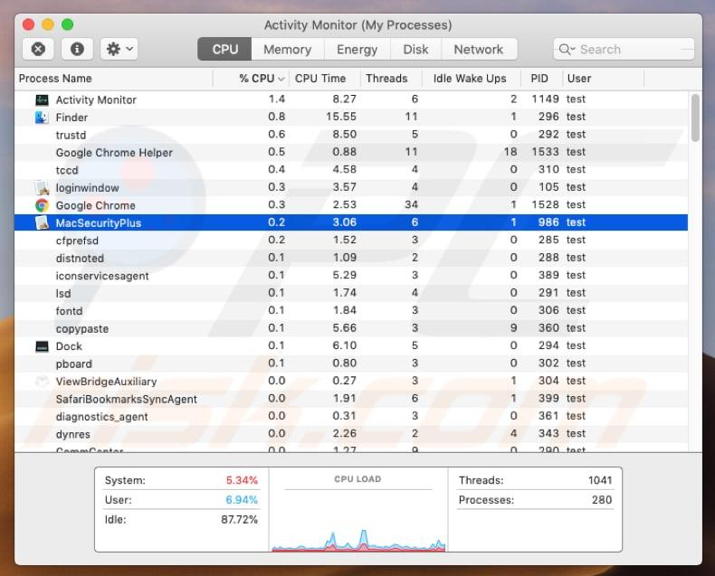 how to shut down google chrome on mac