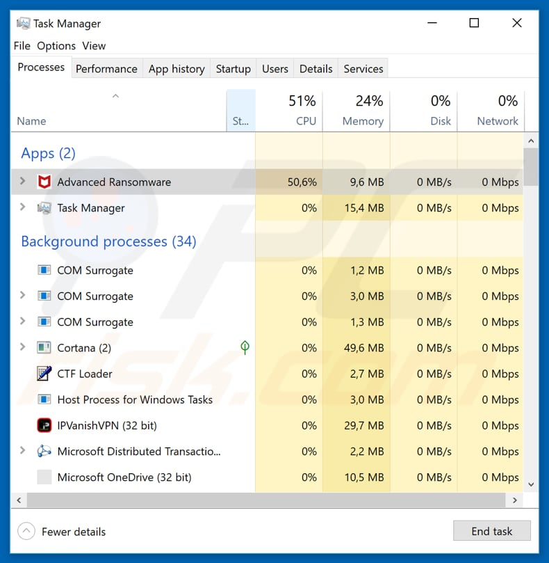 advanced ransomware process in task manager