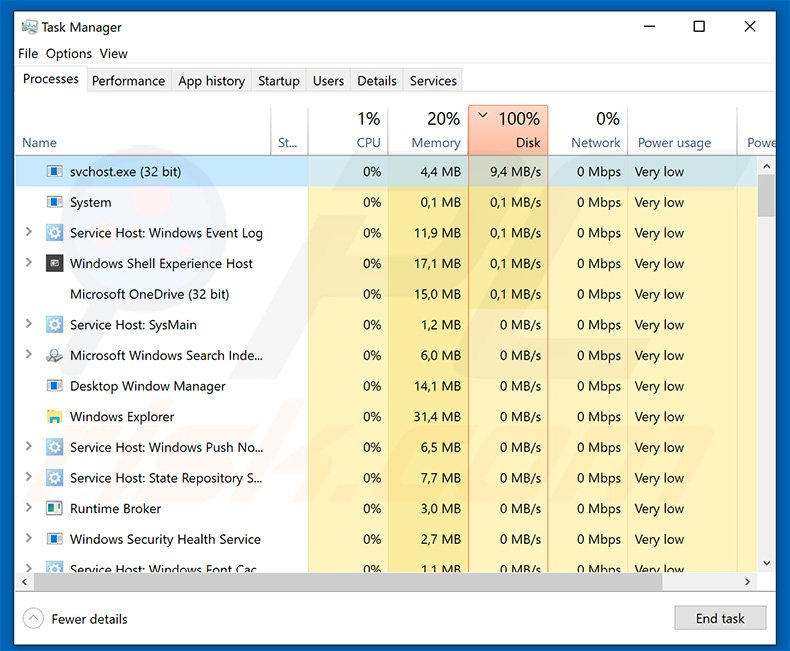 Non ransomware in Task Manager