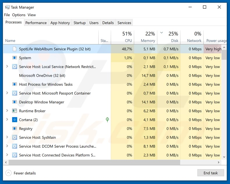 DoppelPaymer process in Task Manager