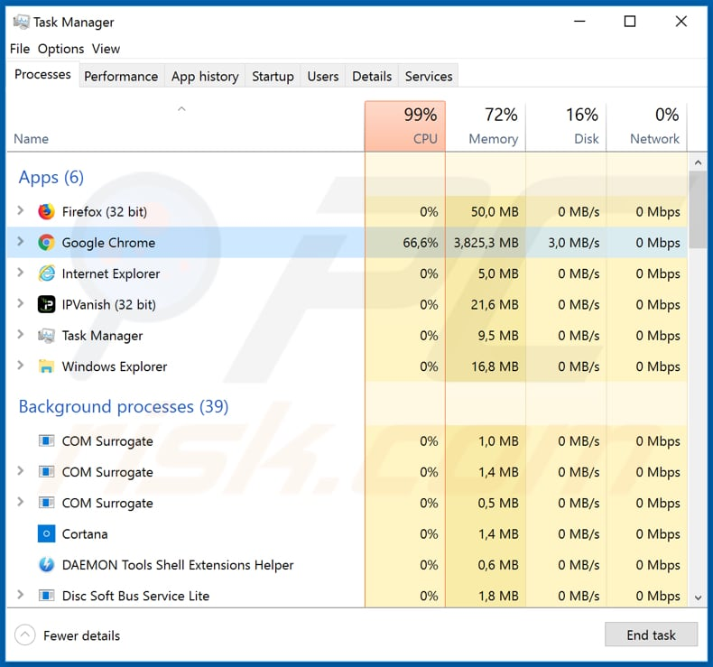 Microsoft Protected Your Computer website causes high CPU usage in Task Manager
