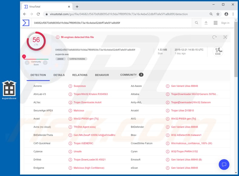 Legion Loader malware detections in VirusTotal