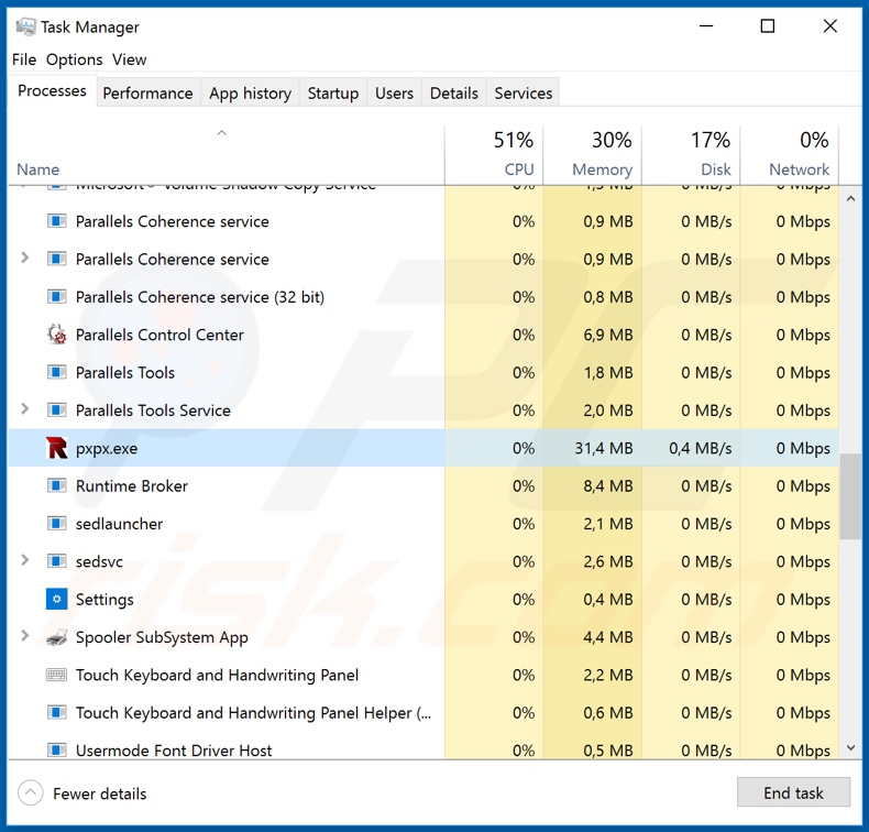 GrandSteal virus process on task manager (pxpx.exe)