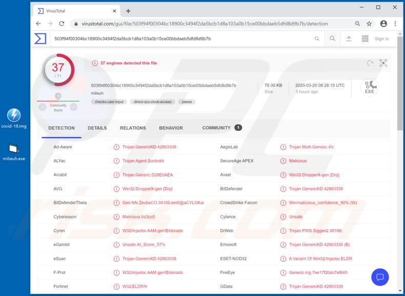 covid 19 solution announced by who email virus virustotal detections