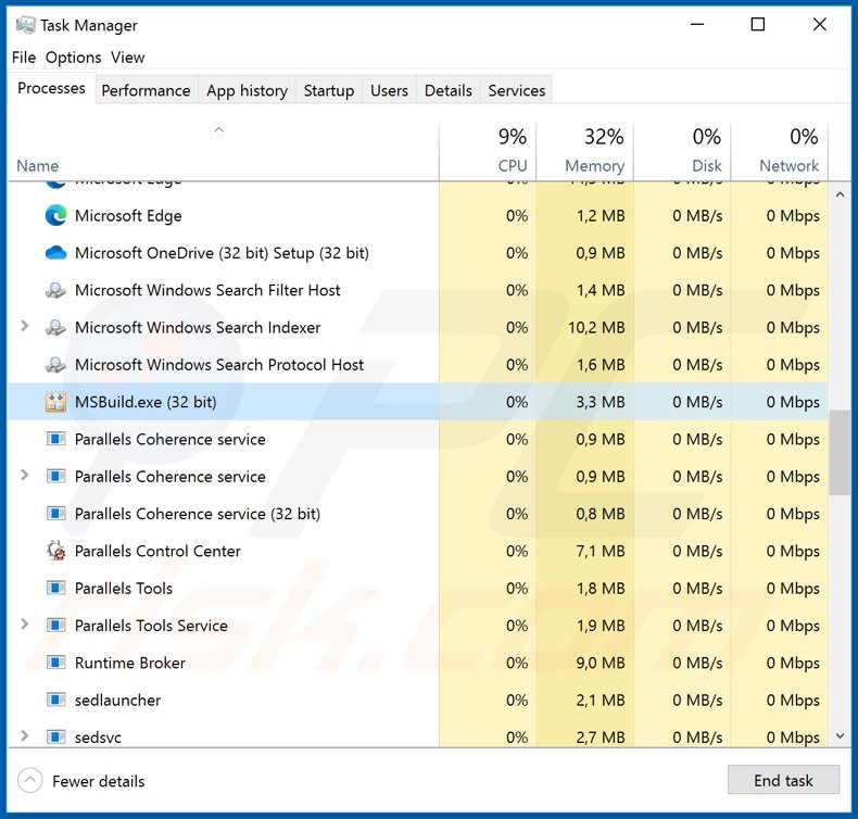 FireBird remote access trojan process on task manager