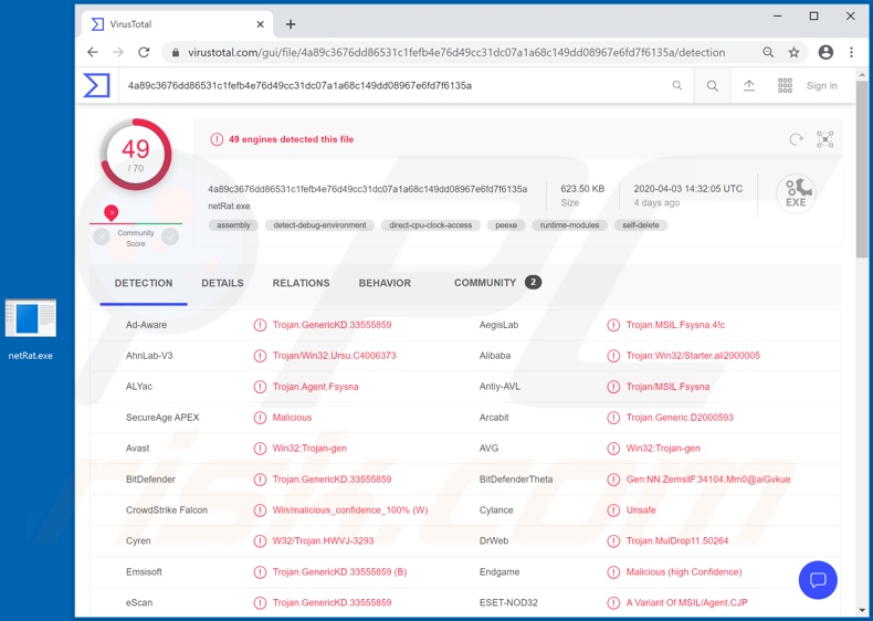 Pekraut malware detection on VirusTotal
