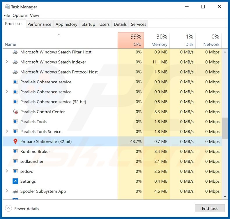 Zeus Sphinx trojan process on task manager (Prepare Stationwife)
