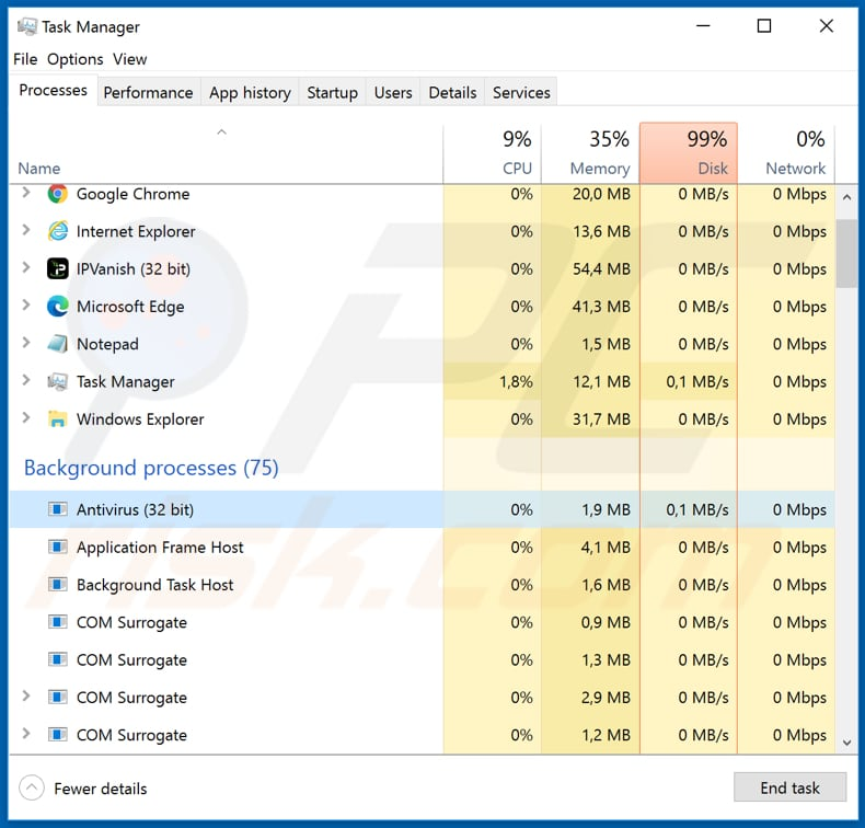 fob malicious antivirus process in task manager